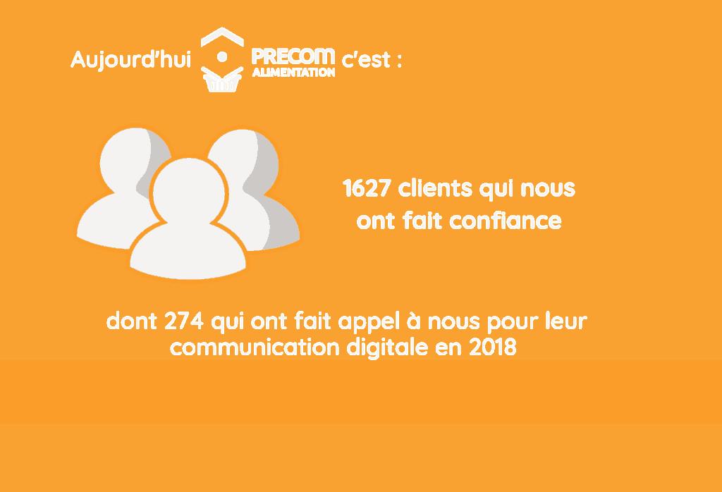 illustration des chiffres clés précom alimentation avec 1627 clients qui nous font confiance dont 274 qui ont fait appel à nous en 2018